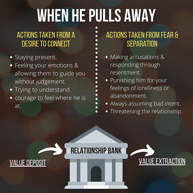 Infographic when he pulls away add value to the relationship bank